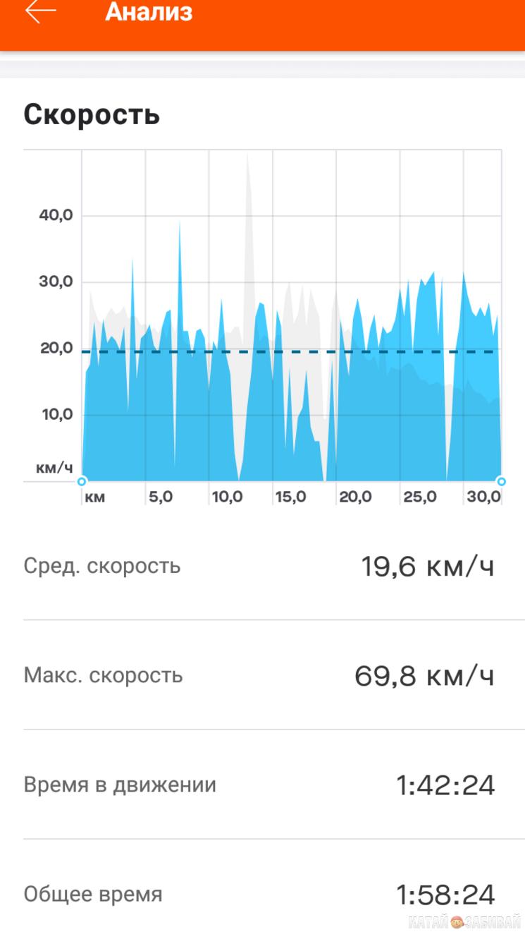 http://katushkin.ru/imgcache2/photo-745x450/7f/b5/0e69ae09af1cc06537c82e751c52-738352.png