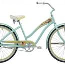 Велосипед Felt Nectar