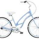 Велосипед Haro Zimzala Molly